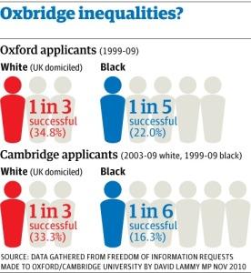 Oxbridge_Inequality_0712-gif